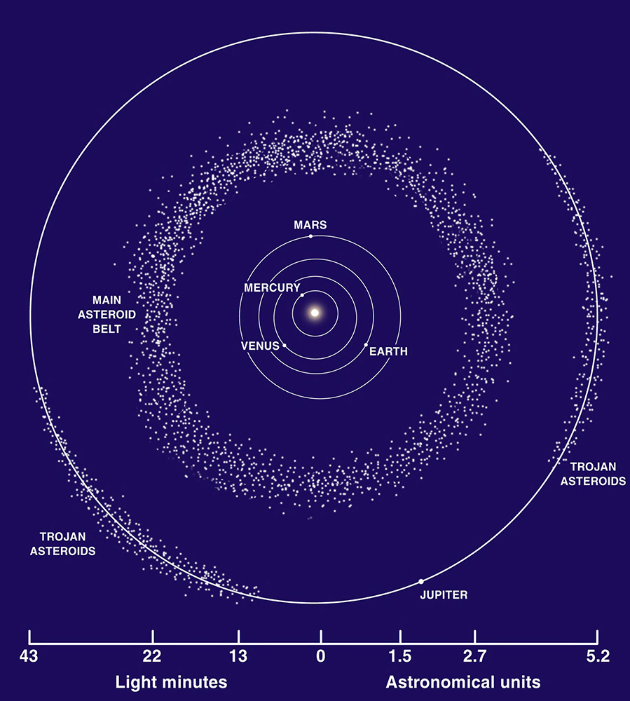 info on the asteroid belt - photo #1