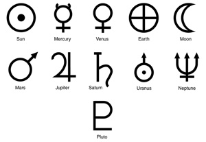 The astronomical symbols for the most significant entities in our solar system.