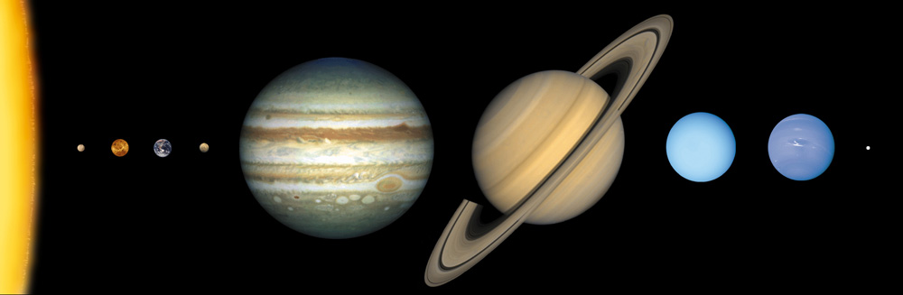 Facts About The Solar System | 8 Planets